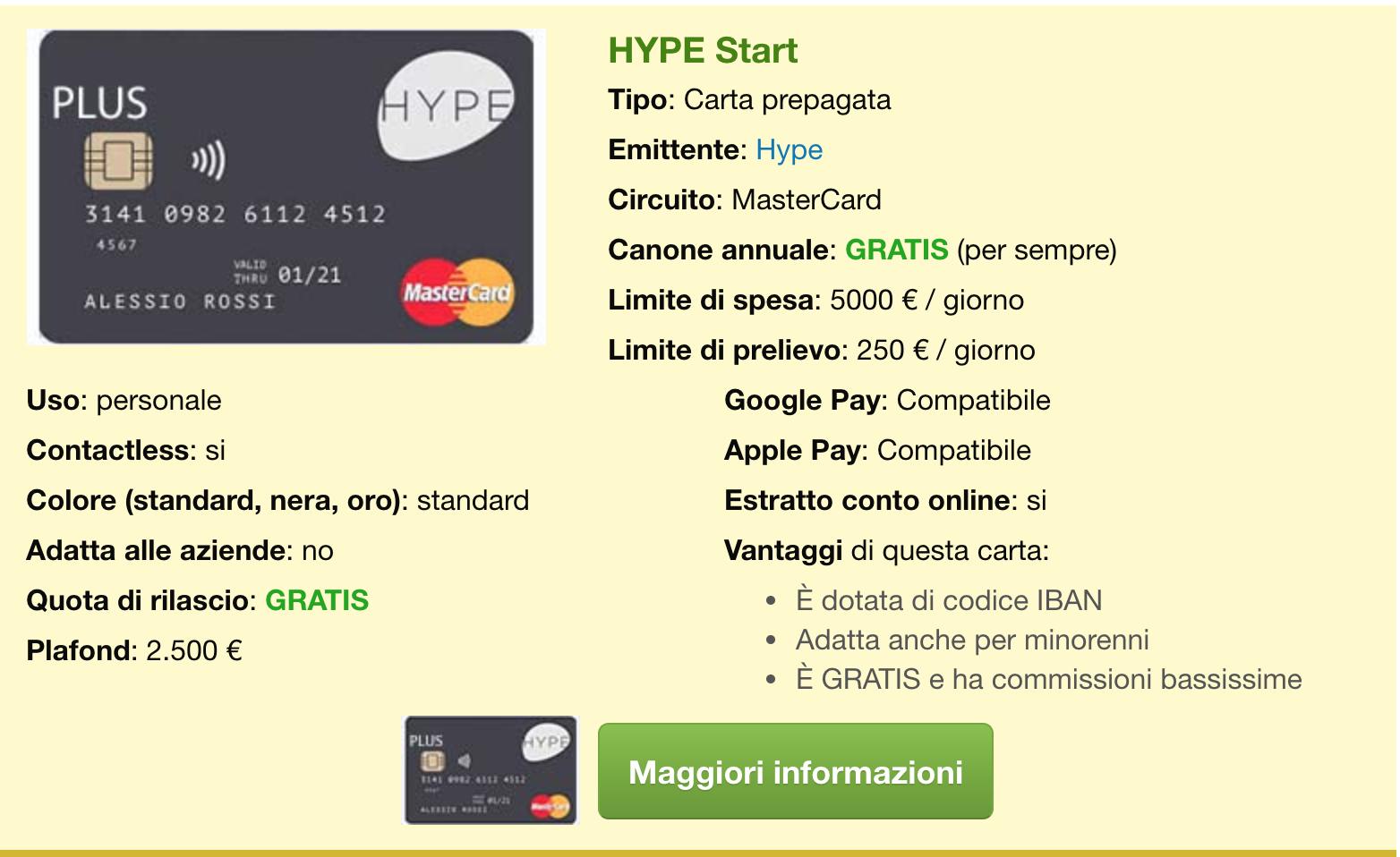 Carta prepagata HYPE - RECENSIONE